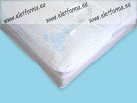 90x200 cm Naturtex frottir-PVC vízzáró matracvédő